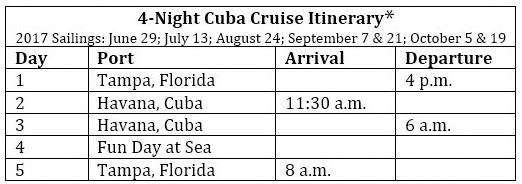 4-Night Carnival Cuba Itinerary