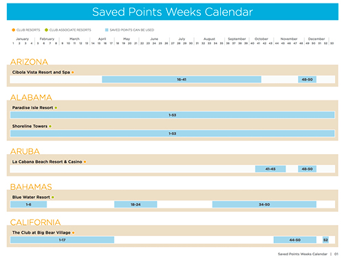 Saved Points Weeks Calendar This Chart Combines Red White And Blue Across All Bluegreen Resorts Is Perfect For Identifying Where When You